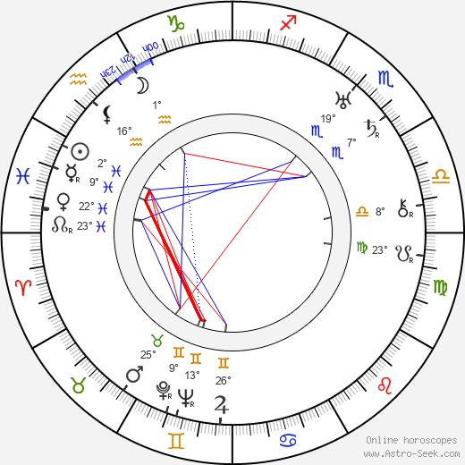 Charles King birth chart, biography, wikipedia 2019, 2020