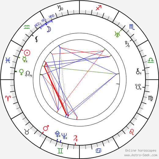 Charles King astro natal birth chart, Charles King horoscope, astrology