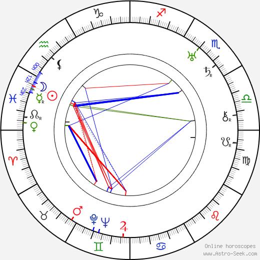 Henri Nassiet день рождения гороскоп, Henri Nassiet Натальная карта онлайн