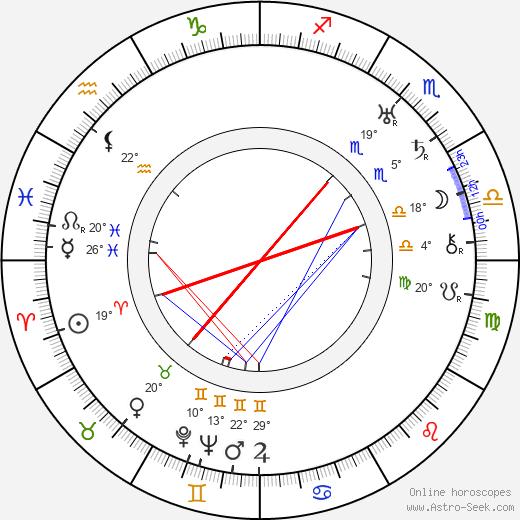 Erik Charell birth chart, biography, wikipedia 2019, 2020
