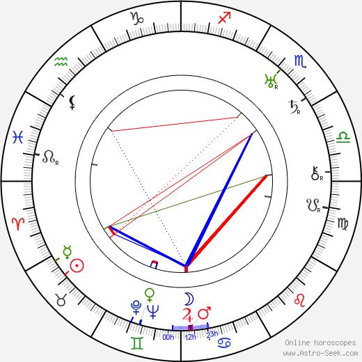 Jan W. Speerger birth chart, Jan W. Speerger astro natal horoscope, astrology