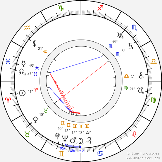 Paul Richter birth chart, biography, wikipedia 2019, 2020