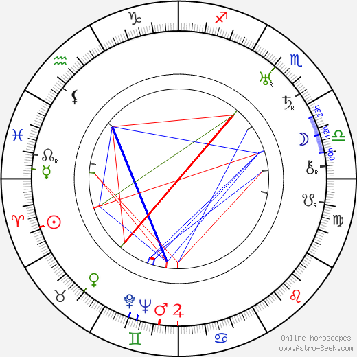 Rafael Roos astro natal birth chart, Rafael Roos horoscope, astrology
