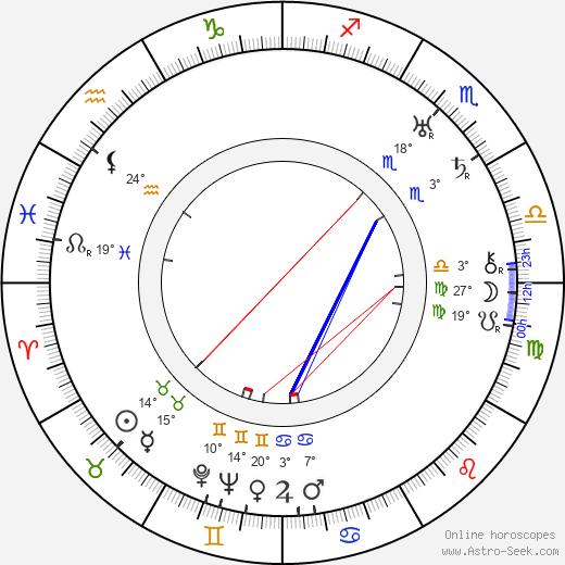 Charles Lamont birth chart, biography, wikipedia 2019, 2020