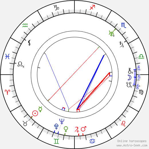 Charles Lamont astro natal birth chart, Charles Lamont horoscope, astrology
