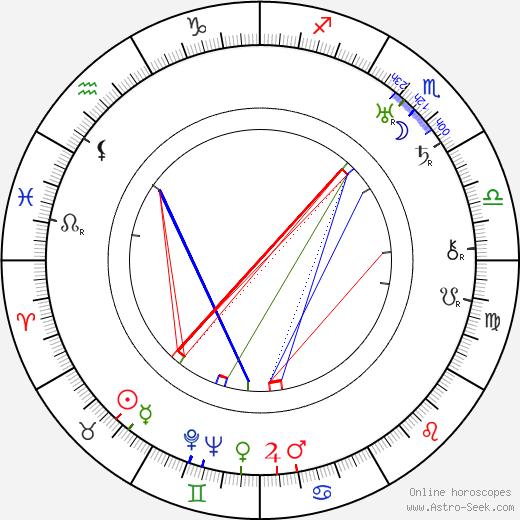 Edmund Wilson tema natale, oroscopo, Edmund Wilson oroscopi gratuiti, astrologia