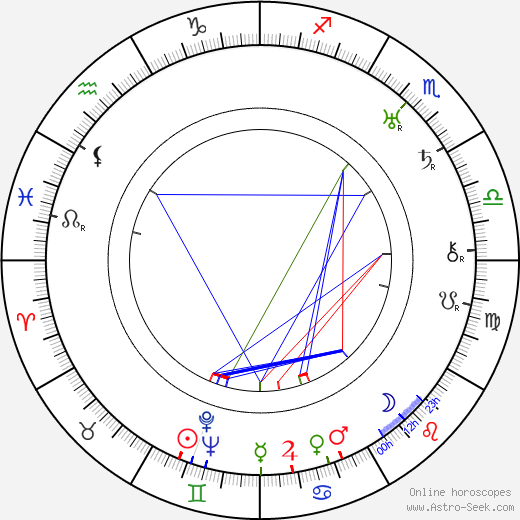 Heikki Aho birth chart, Heikki Aho astro natal horoscope, astrology