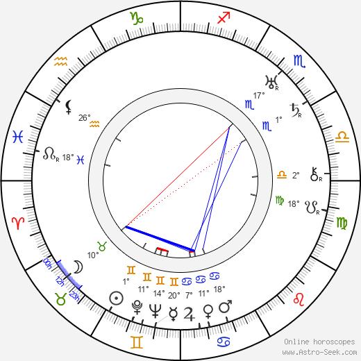 Noel M. Smith birth chart, biography, wikipedia 2019, 2020