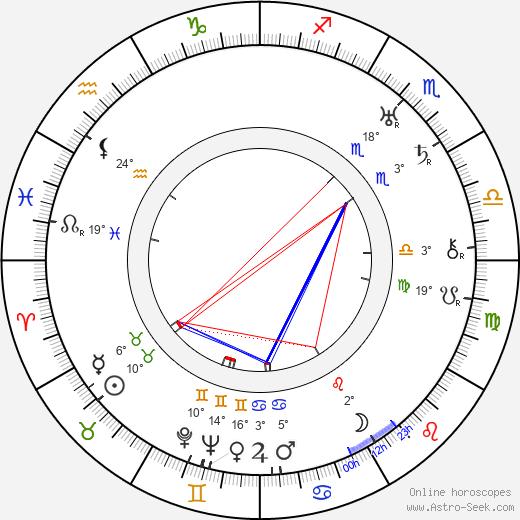 Ralph Murphy birth chart, biography, wikipedia 2020, 2021