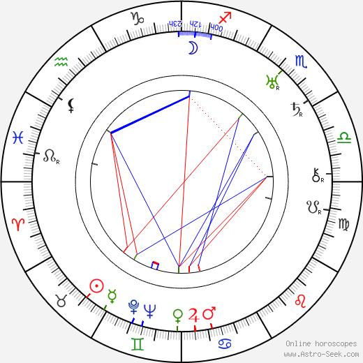 William Grant Still tema natale, oroscopo, William Grant Still oroscopi gratuiti, astrologia