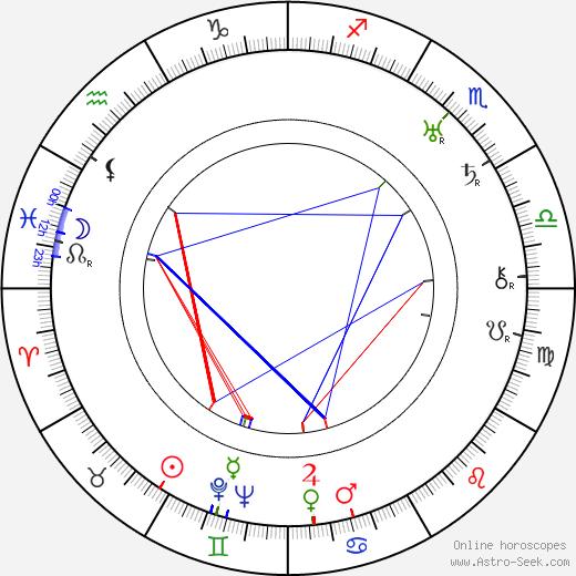 Yvan Noé birth chart, Yvan Noé astro natal horoscope, astrology