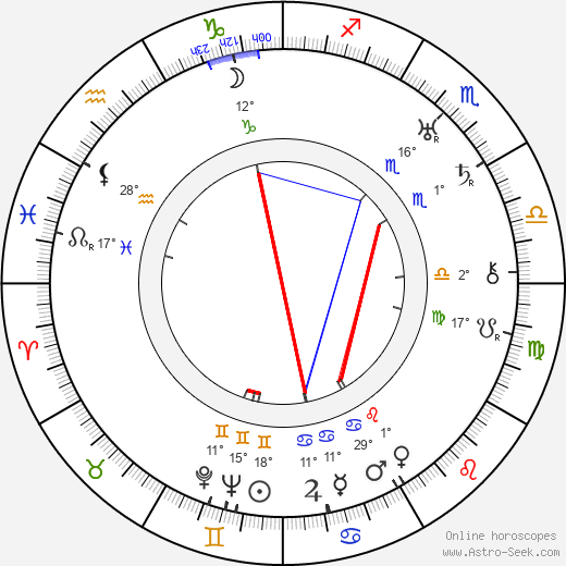Henri Diamant-Berger birth chart, biography, wikipedia 2019, 2020