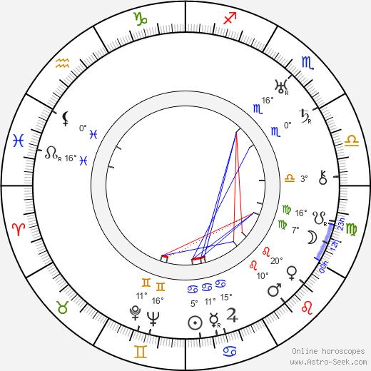 Jacques Deval birth chart, biography, wikipedia 2019, 2020