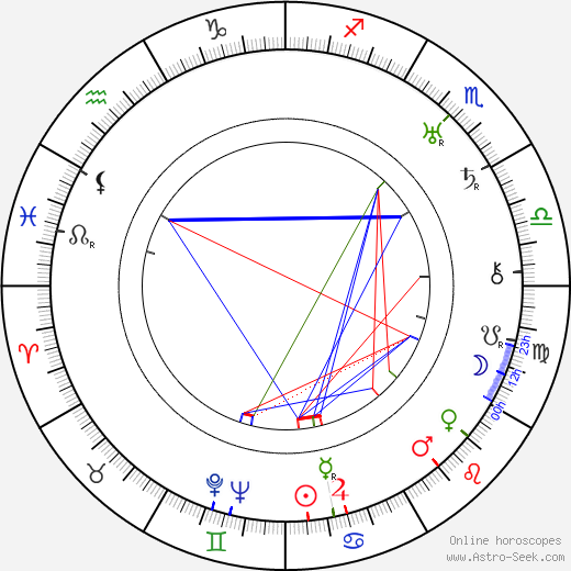 Jacques Deval birth chart, Jacques Deval astro natal horoscope, astrology