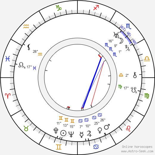 Russell Hicks birth chart, biography, wikipedia 2019, 2020