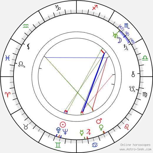 Russell Hicks birth chart, Russell Hicks astro natal horoscope, astrology