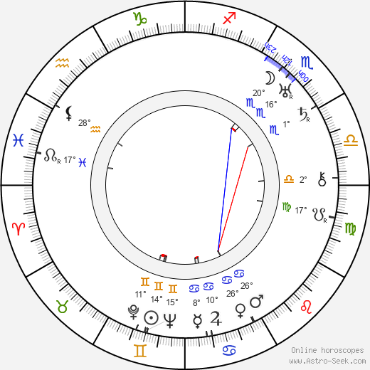 William Boyd birth chart, biography, wikipedia 2019, 2020