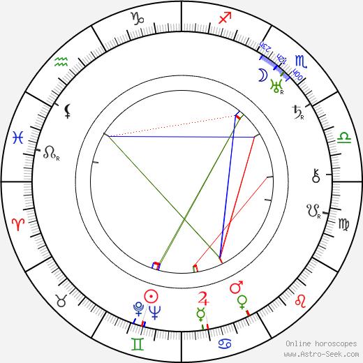 William Boyd birth chart, William Boyd astro natal horoscope, astrology
