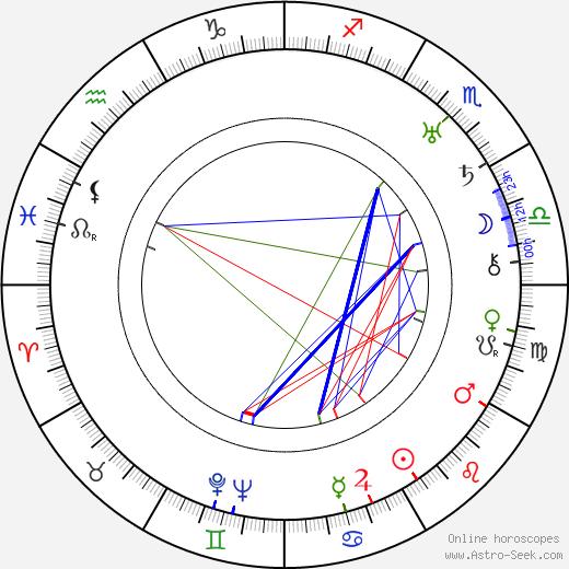 Carol Veazie tema natale, oroscopo, Carol Veazie oroscopi gratuiti, astrologia