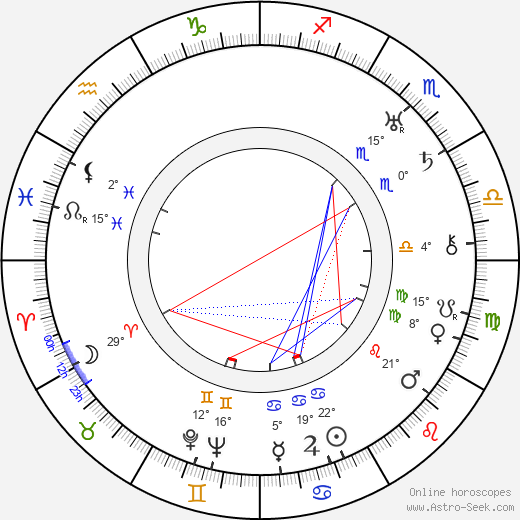 Errol Taggart birth chart, biography, wikipedia 2020, 2021