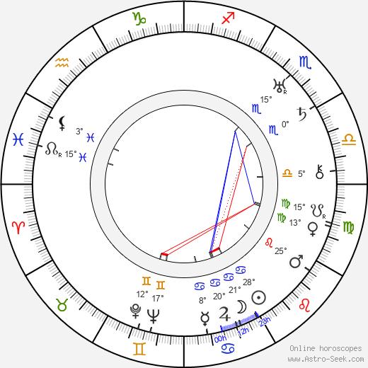 Ken Maynard birth chart, biography, wikipedia 2019, 2020