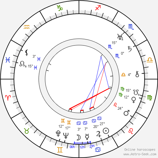 László Moholy-Nagy birth chart, biography, wikipedia 2019, 2020