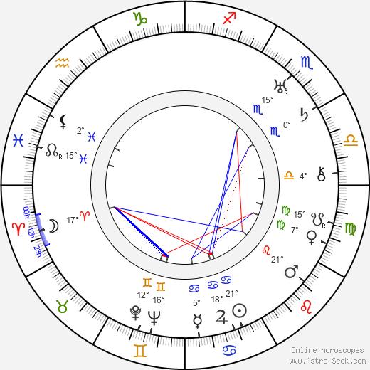 LeRoy Prinz birth chart, biography, wikipedia 2019, 2020