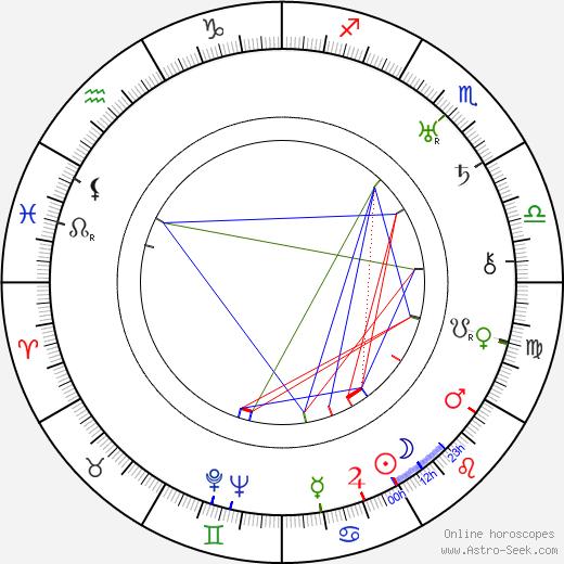 Pauline Pfeiffer tema natale, oroscopo, Pauline Pfeiffer oroscopi gratuiti, astrologia