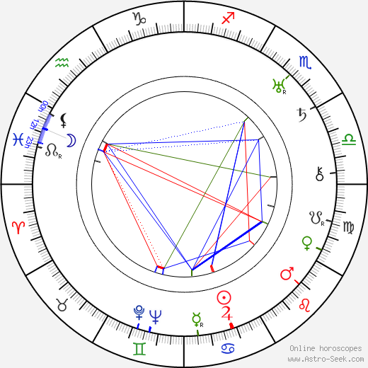 Suzanne Marwille birth chart, Suzanne Marwille astro natal horoscope, astrology