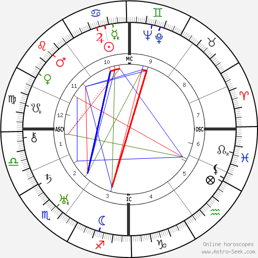 Ye Wijkstra birth chart, Ye Wijkstra astro natal horoscope, astrology