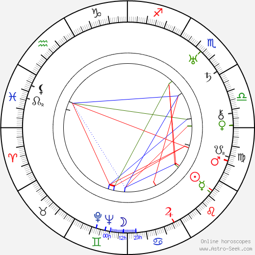 Albert Cohen день рождения гороскоп, Albert Cohen Натальная карта онлайн