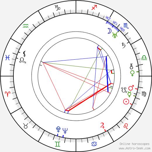 Harald Paulsen birth chart, Harald Paulsen astro natal horoscope, astrology