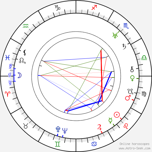 Henri Verdun birth chart, Henri Verdun astro natal horoscope, astrology