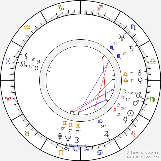 Liane Haid birth chart, biography, wikipedia 2017, 2018