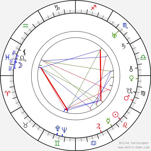 Marcel Journet astro natal birth chart, Marcel Journet horoscope, astrology