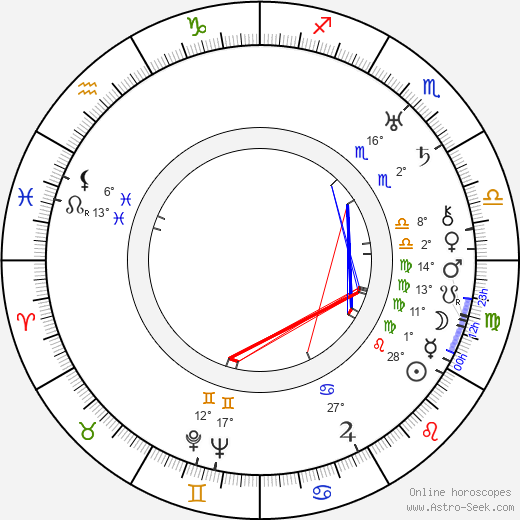 Marie Blake birth chart, biography, wikipedia 2018, 2019