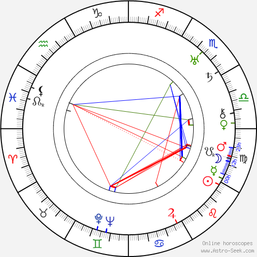 Marie Blake astro natal birth chart, Marie Blake horoscope, astrology