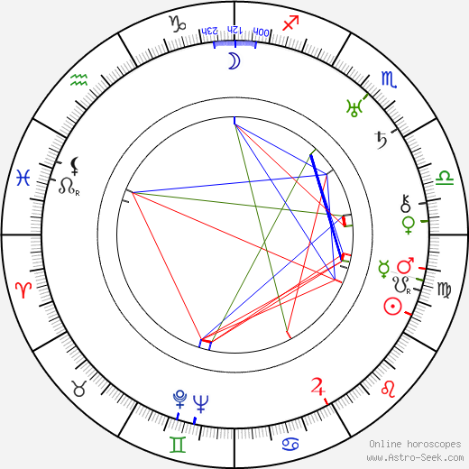 RJ Minney birth chart, RJ Minney astro natal horoscope, astrology