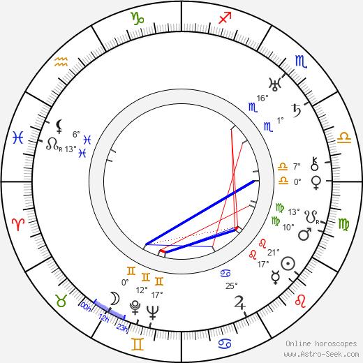 Valentín Parera birth chart, biography, wikipedia 2019, 2020