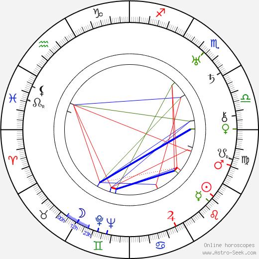 Valentín Parera birth chart, Valentín Parera astro natal horoscope, astrology