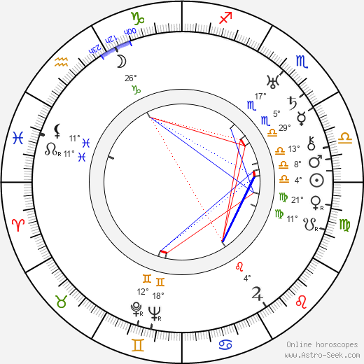 George Raft birth chart, biography, wikipedia 2019, 2020