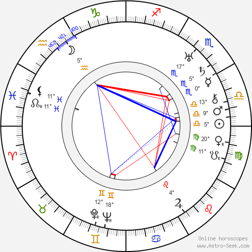 Giuditta Rissone birth chart, biography, wikipedia 2019, 2020