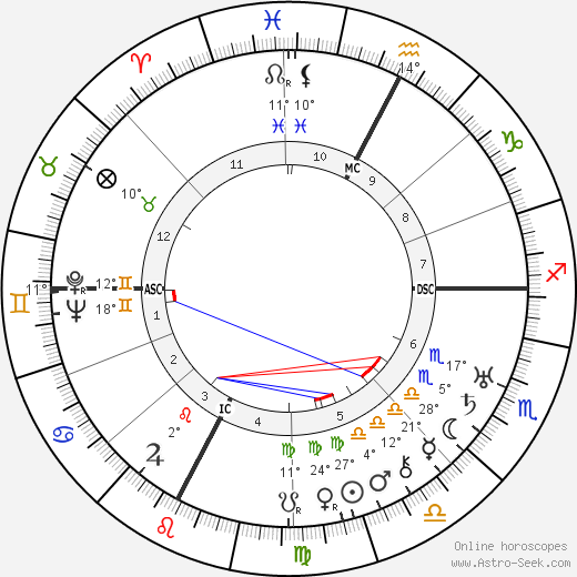 Leslie Frost birth chart, biography, wikipedia 2020, 2021