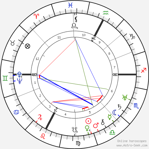 Leslie Frost birth chart, Leslie Frost astro natal horoscope, astrology