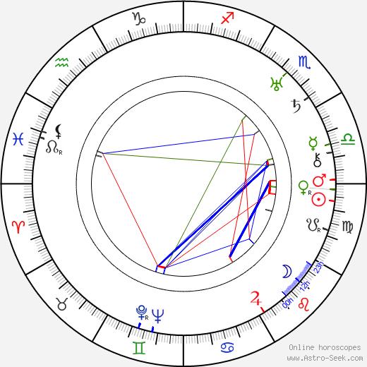 Victor Metzetti birth chart, Victor Metzetti astro natal horoscope, astrology