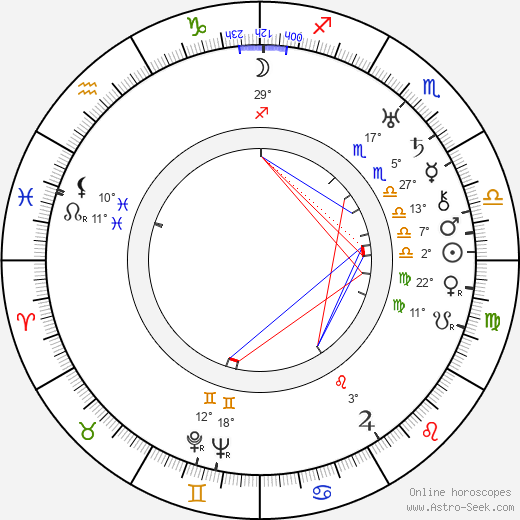 Victor Saville birth chart, biography, wikipedia 2018, 2019