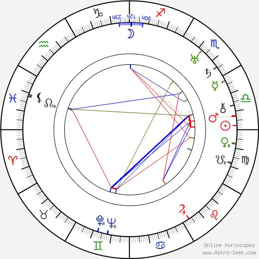 Victor Saville birth chart, Victor Saville astro natal horoscope, astrology