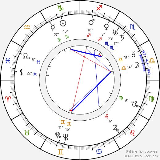 Arnold Ridley birth chart, biography, wikipedia 2020, 2021
