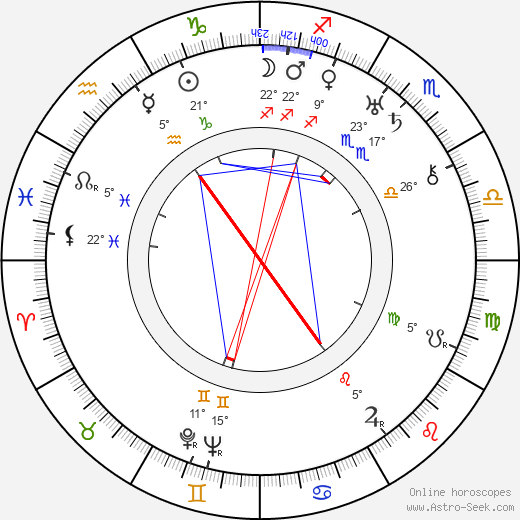 Frank Rose-Růžička birth chart, biography, wikipedia 2018, 2019