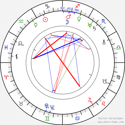 Frank Rose-Růžička astro natal birth chart, Frank Rose-Růžička horoscope, astrology